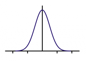 body_normal_distribution